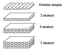 folie-polietilena-constructii